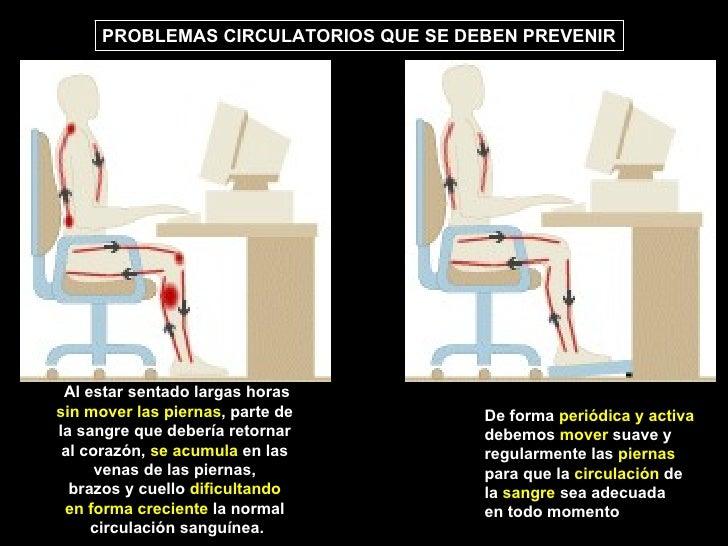 PROBLEMAS CIRCULATORIOS QUE SE DEBEN PREVENIR      Al estar sentado largas horas sin mover las piernas, parte de       De ...