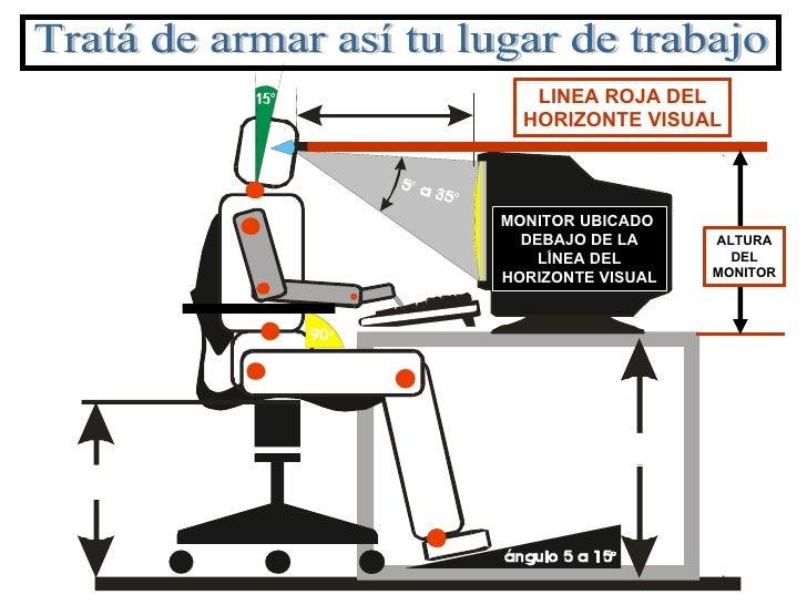 LINEA ROJA DEL   HORIZONTE VISUAL    MONITOR UBICADO   DEBAJO DE LA     ALTURA     LÍNEA DEL        DEL HORIZONTE VISUAL  ...
