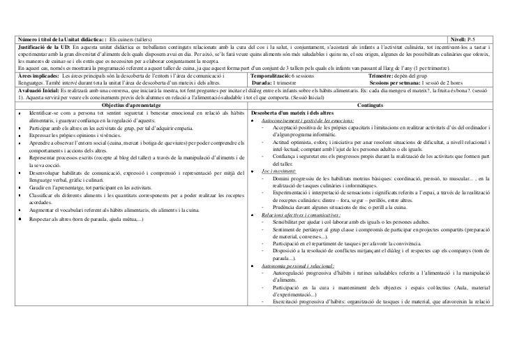 Número i títol de la Unitat didàctica: :  Els cuiners (tallers)Nivell: P-5                       Justificació de la UD: En...