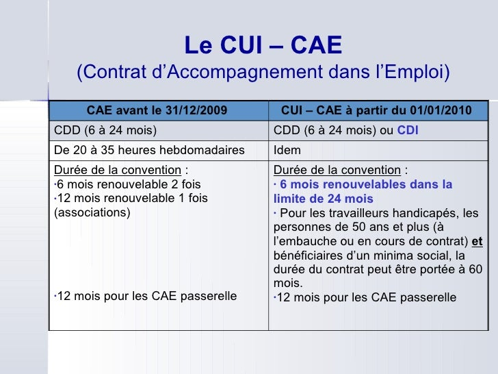 Presentation Du Contrat Unique D Insertion Ddte Mars 2010