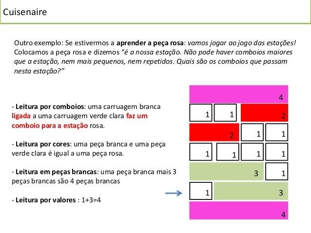 Cuisenaire  Outro exemplo: Se estivermos a aprender a peça rosa: vamos jogar ao jogo das estações!  Colocamos a peça rosa ...