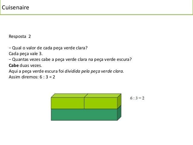 Cuisenaire  Resposta 3  − Qual o valor de cada peça branca?  Cada peça vale 1.  − Quantas vezes cabe a peça branca na peça...