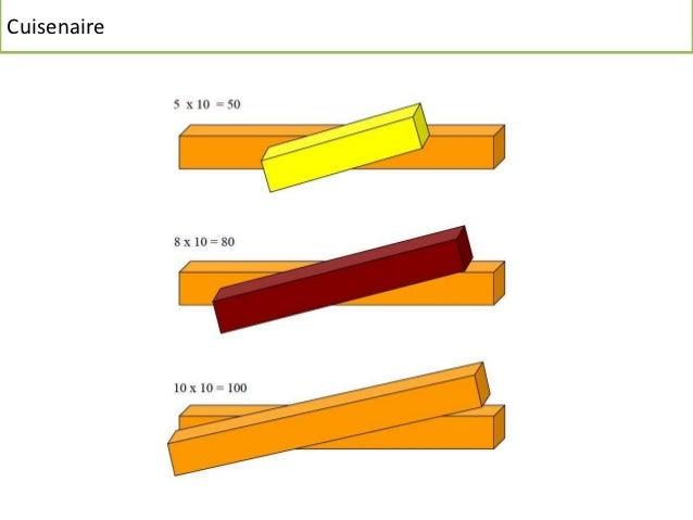 Cuisenaire   Os perímetros   Ao trabalharmos o conceito de perímetro (medida do comprimento de fronteira de   um polígono)...