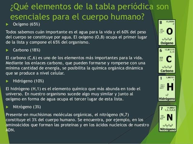 Cules elementos qumicos son importantes para el cuerpo 3 qu elementos de la tabla peridica son esenciales para urtaz Images