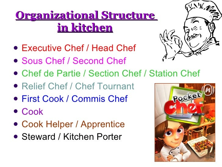 Restaurant Kitchen Organizational Chart culinary artkitchen operation