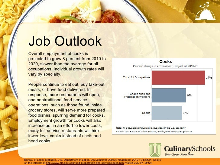 Job Outlook ...