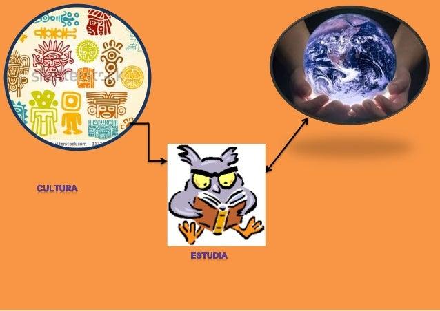 La educación proceso social general