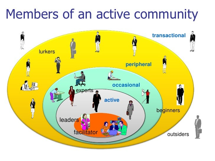 communities of practice communities of V9n5cover4 3 tue, sep 30, 2008 communities of practice in organizations communities of practice exist in any organization because membership is based on.