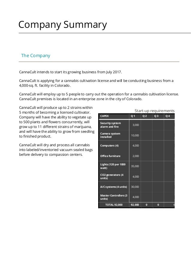 Business Plan Sample For A Cannabis Cultivation Business