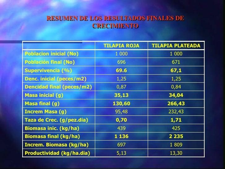 cultivo comparativo de alevines de tilapia roja y
