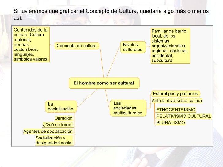 Cultura e-identidad-cultural Slide 2
