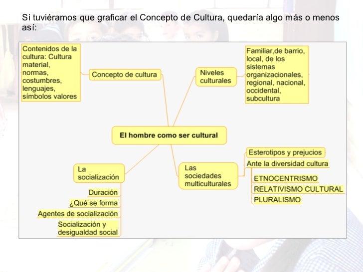 Diversidad cultural de la poblacion mundial yahoo dating 10