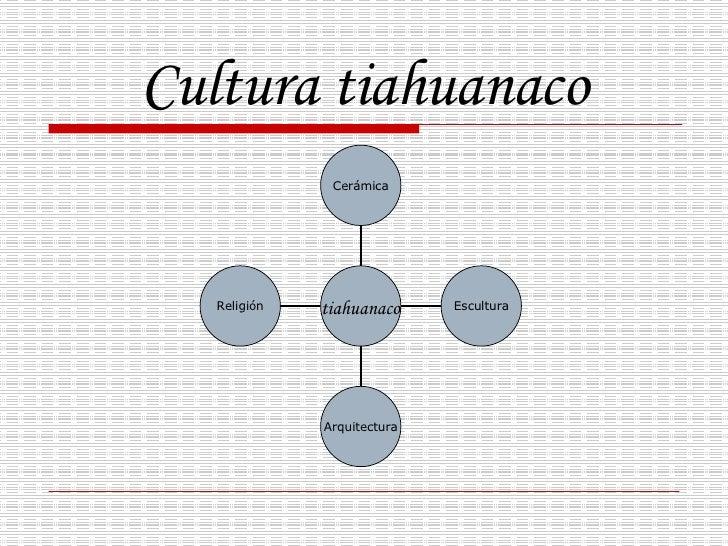 Cultura tiahuanaco Religión Arquitectura Escultura Cerámica tiahuanaco