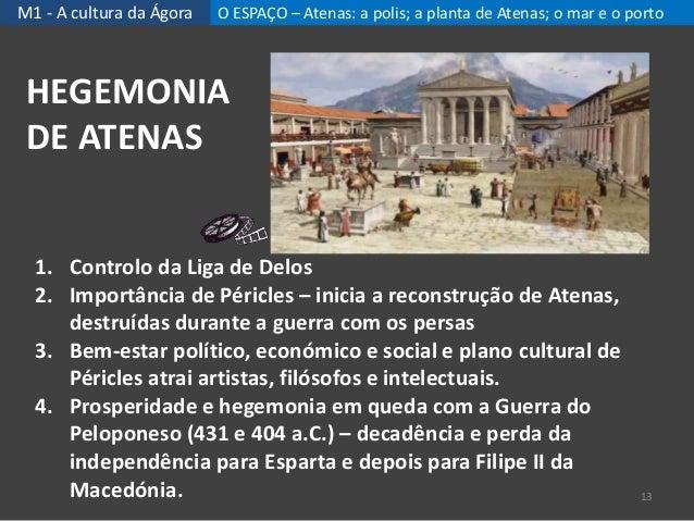 M1 - A cultura da Ágora O ESPAÇO – Atenas: a polis; a planta de Atenas; o mar e o porto 1. Controlo da Liga de Delos 2. Im...