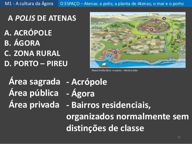 M1 - A cultura da Ágora O ESPAÇO – Atenas: a polis; a planta de Atenas; o mar e o porto A. ACRÓPOLE B. ÁGORA C. ZONA RURAL...