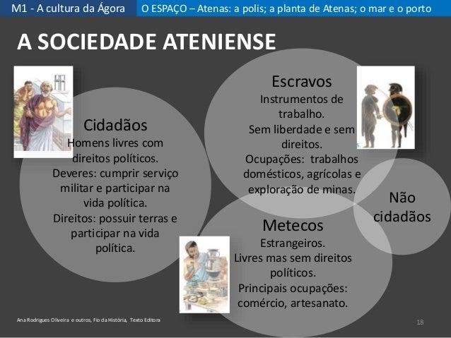 M1 - A cultura da Ágora O ESPAÇO – Atenas: a polis; a planta de Atenas; o mar e o porto A SOCIEDADE ATENIENSE 18Ana Rodrig...
