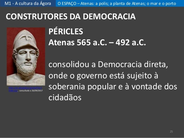 M1 - A cultura da Ágora O ESPAÇO – Atenas: a polis; a planta de Atenas; o mar e o porto 25 CONSTRUTORES DA DEMOCRACIA PÉRI...