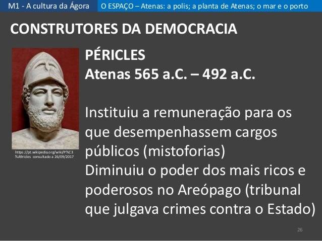 M1 - A cultura da Ágora O ESPAÇO – Atenas: a polis; a planta de Atenas; o mar e o porto 26 CONSTRUTORES DA DEMOCRACIA PÉRI...