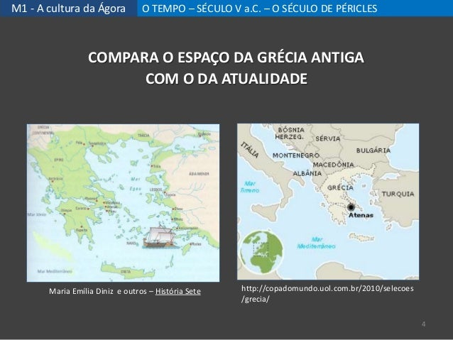 M1 - A cultura da Ágora O TEMPO – SÉCULO V a.C. – O SÉCULO DE PÉRICLES COMPARA O ESPAÇO DA GRÉCIA ANTIGA COM O DA ATUALIDA...