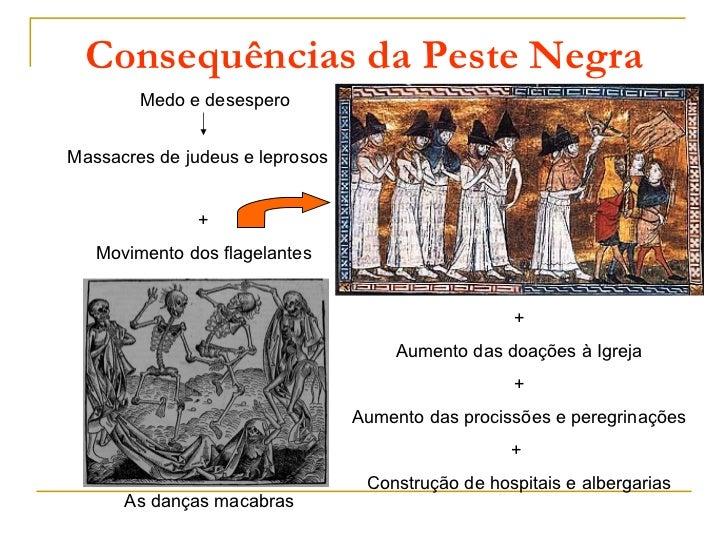 Consequências da Peste Negra        Medo e desesperoMassacres de judeus e leprosos               +   Movimento dos flagela...