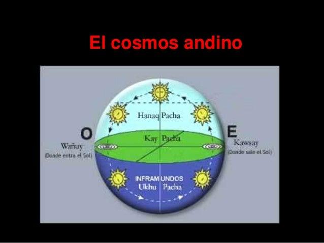 El cosmos andino