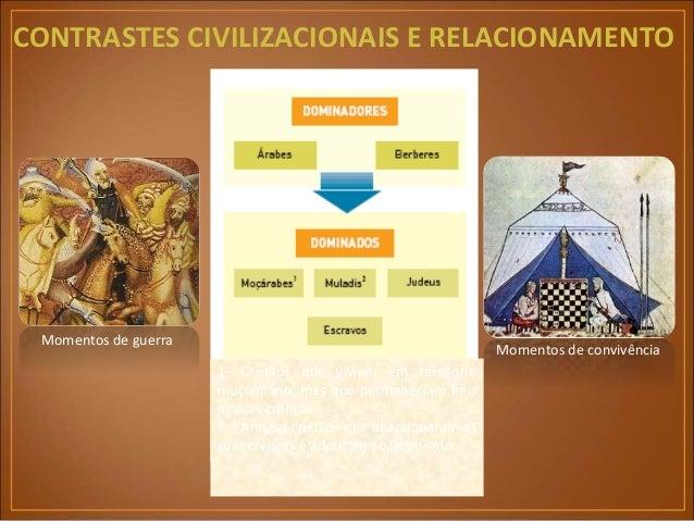 A FORMAÇÃO DO REINO DE PORTUGAL Reconhecimento papal do reino de Portugal em 1179, através da Bula Manifestis Probatum. Bu...