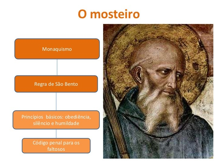 As atividades no mosteiroServiço religioso