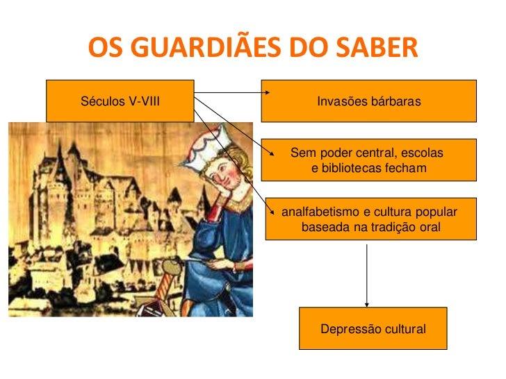OS GUARDIÃES DO SABER    O renascimento carolíngio (século IX)                       Aparecimento de novos centros        ...