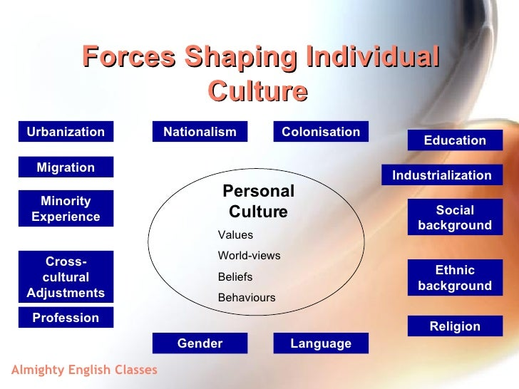 personal culture A person's individual culture is the result of numerous aspects of their life: their upbringing, where they grew up, their religious background, their personal genetics, etc.