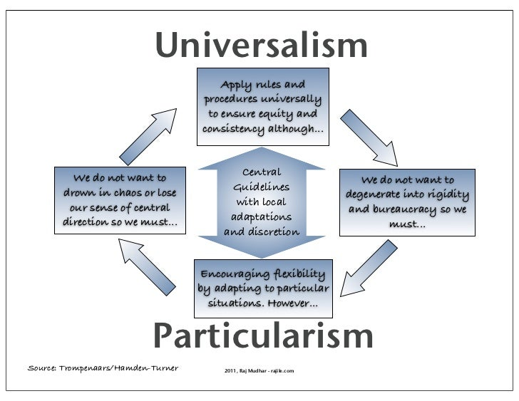 Universalism                                        Apply rules and                                    procedures universa...
