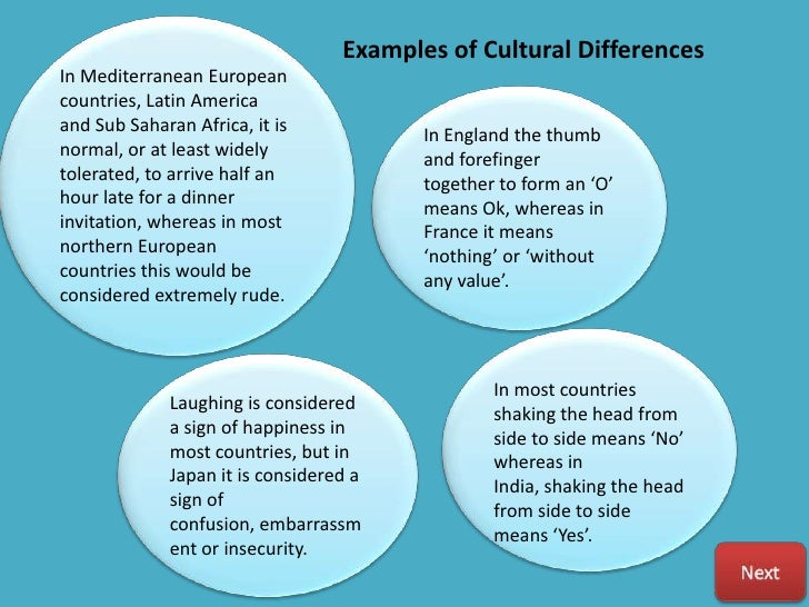 cultural awareness in business