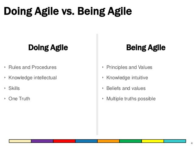 Cultural change with spiral dynamics to transform from for Agile vs agile