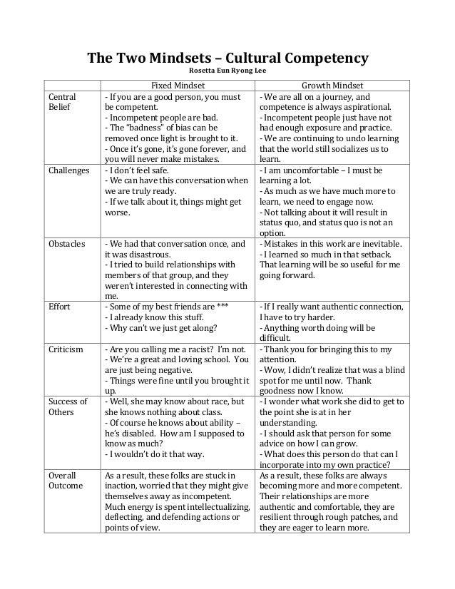 "reflection on cultural competencies The original version of the checklist for the pathways to cultural competence tool for programs  a tool for reflection and dialogue"" work/family."