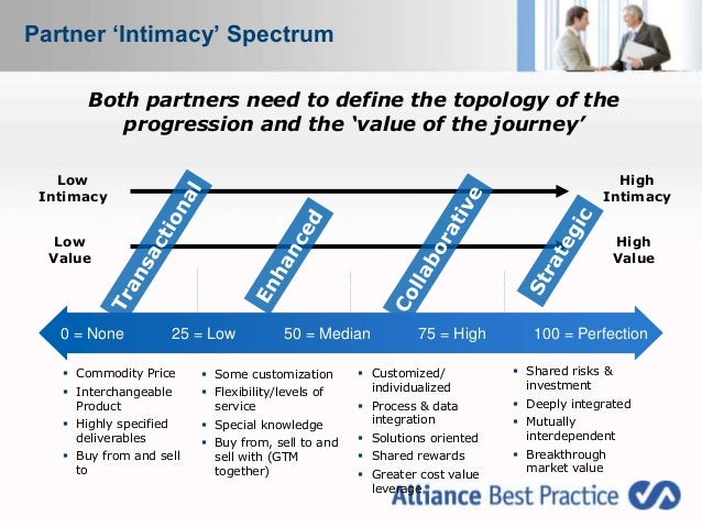 alliance best practice The best practice how do we know in nursing • tradition • authority  evidence-based practice: organizational and unit exemplars critical care nursing.