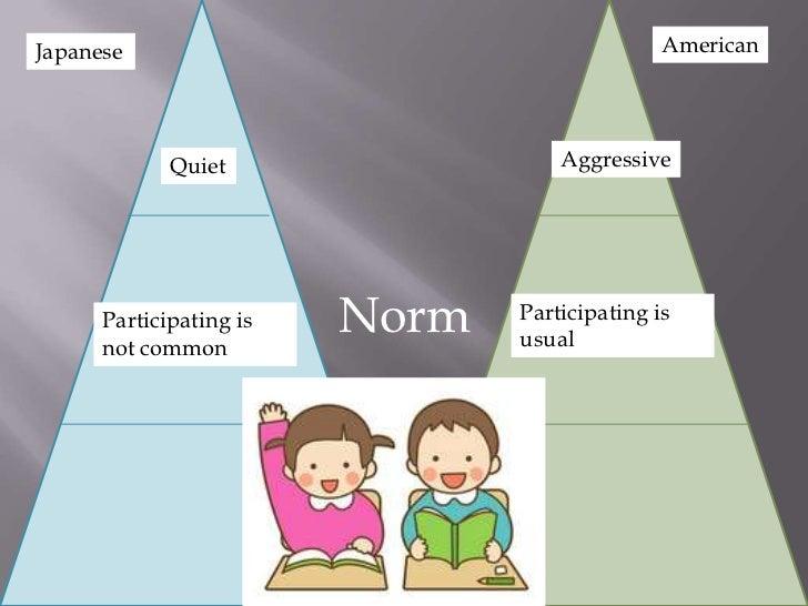 cultural conflict example presentations