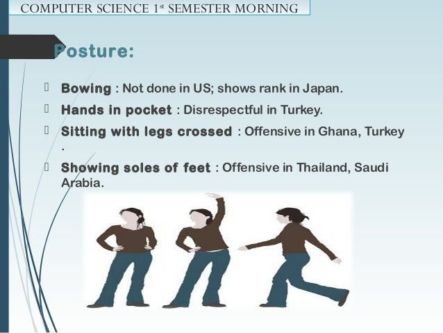 """Touch """"We communicate a great deal through touch.."""" COMPUTER SCIENCE 1st SEMESTER MORNING A weak handshake, a timid tap on..."""