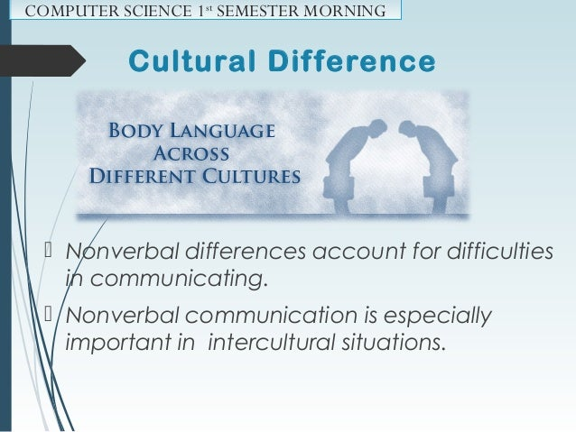 NvC Around the World Nonverbal Communication in Pakistan Expressing happiness, respect and love for others. Cultural effec...