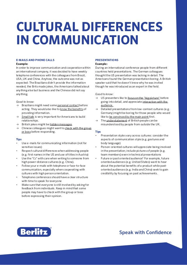 CULTURAL DIFFERENCES IN COMMUNICATION E-MAILS AND PHONE CALLS Example: In order to improve communication and cooperation w...