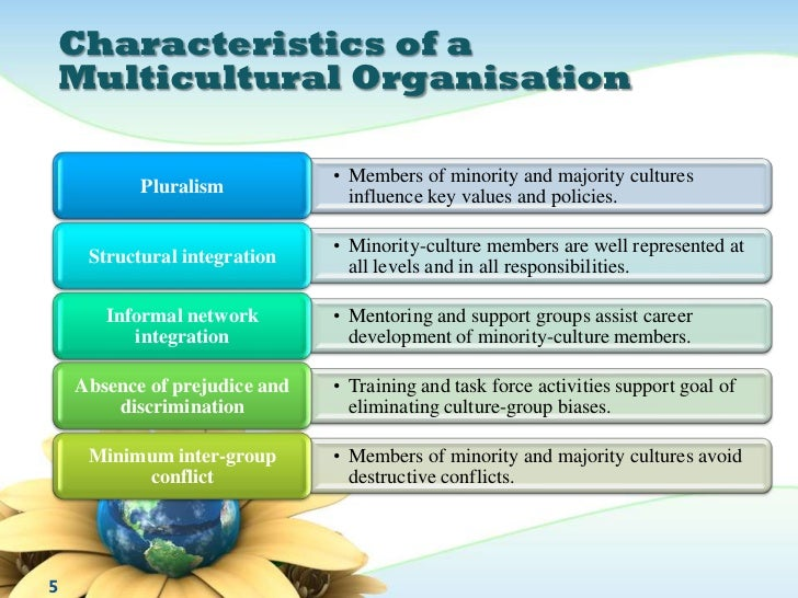Ethnocentrism is the belief that