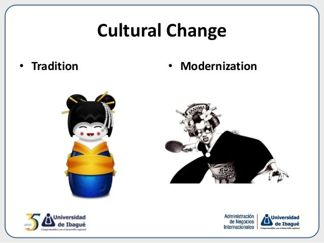 cultural change in international markets Analyze culture's effect on international marketing 4 appraise the  investment  7 explain how political and economic changes affect global marketing 8.