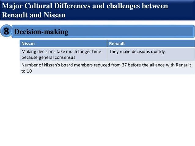 Cultural Impacts On International Strategic Alliances