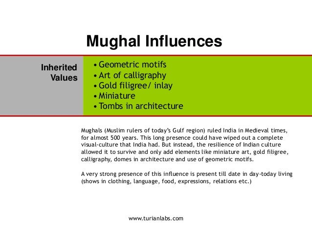 Position and Status of Women in Mughal Period