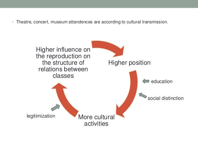 Educational System: The Meaning, Aspects and Social Functions of Education