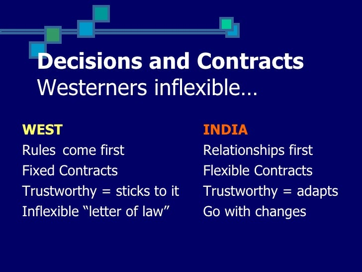 Decisions and Contracts  Westerners inflexible…WEST                         INDIARules come first             Relationship...