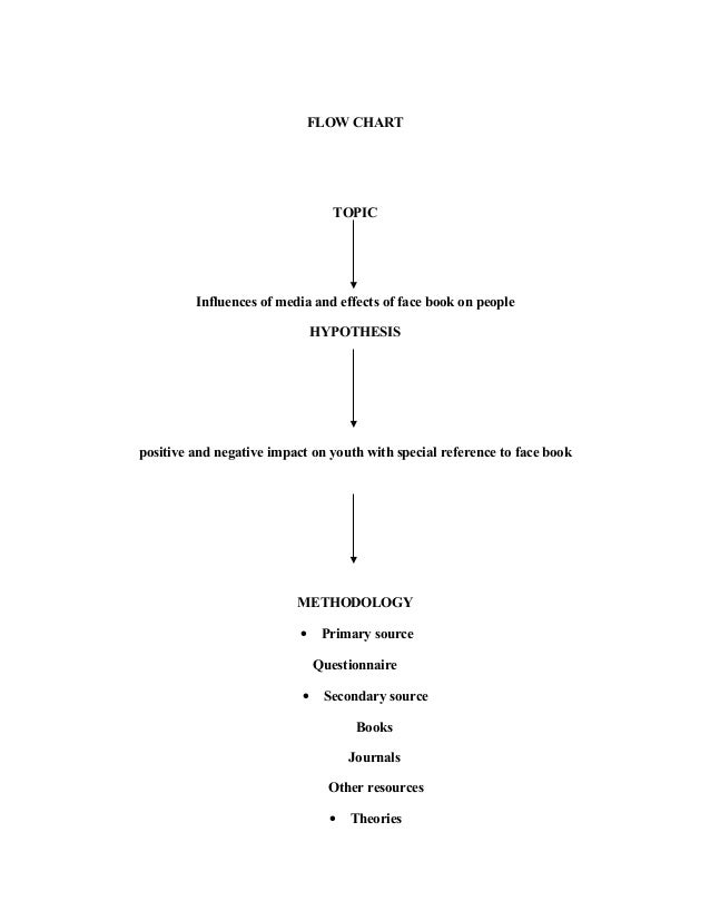 FLOW CHART                                  TOPIC         Influences of media and effects of face book on people          ...