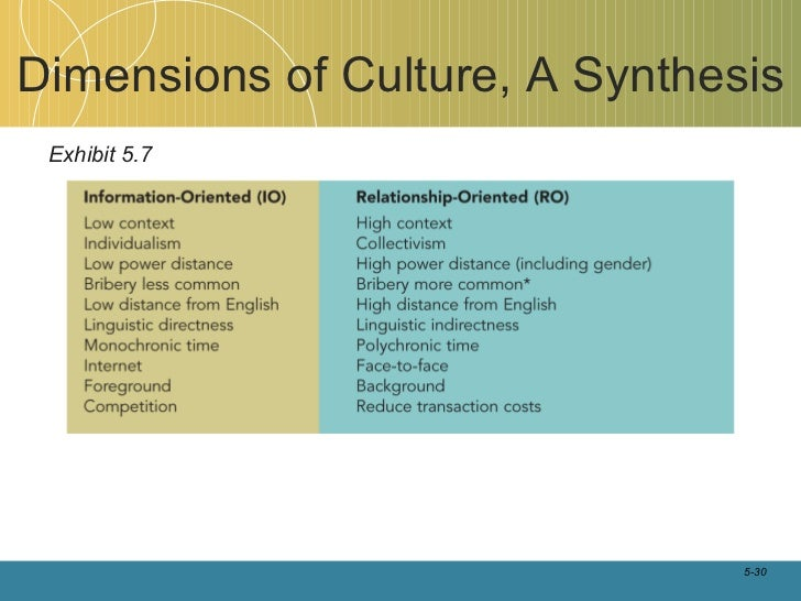 synthesis definition english