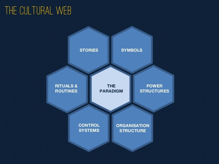 tesco culture web Category: culture women in technology it's for tesco employees only i came back from the web summit in dublin (november 2014.