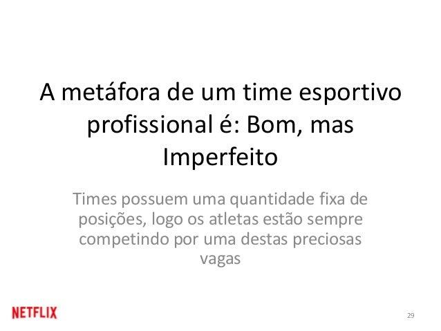 A metáfora de um time esportivo profissional é: Bom, mas Imperfeito Times possuem uma quantidade fixa de posições, logo os...