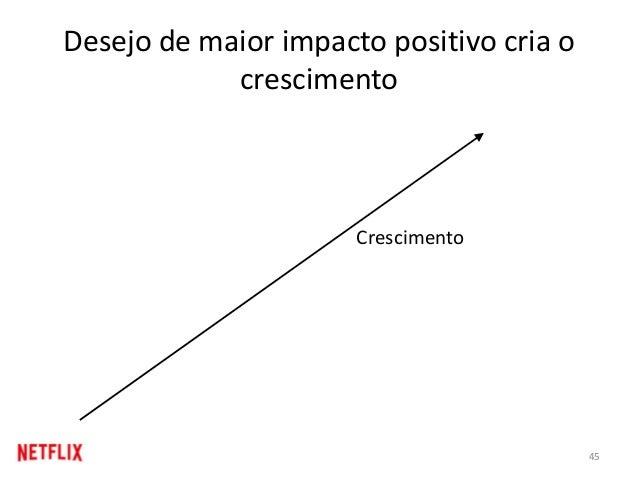 Desejo de maior impacto positivo cria o crescimento Crescimento 45