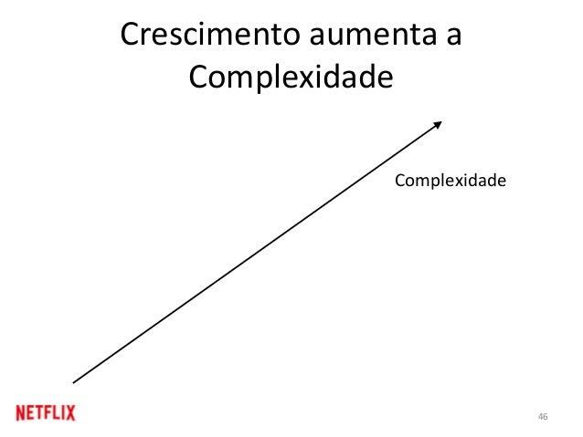 Crescimento aumenta a Complexidade Complexidade 46